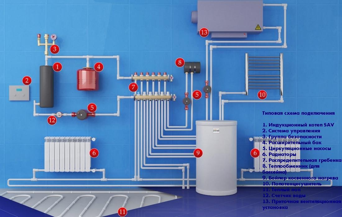 Электробойлер отопление своими руками 93